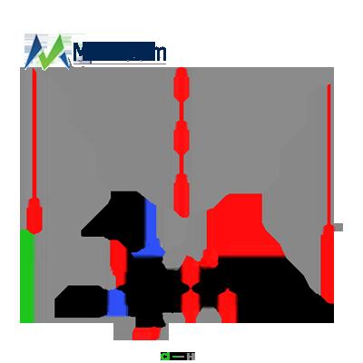 Spectinomycin dihydrochloride pentahydrate